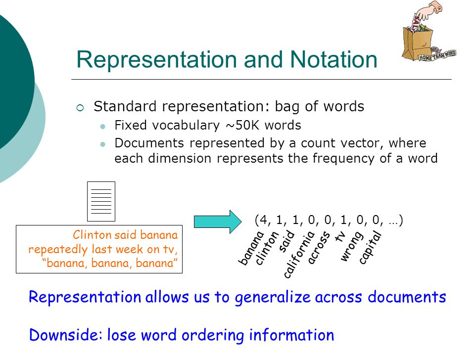 Representation and Notation  Standard representation: bag of words Fixed vocabulary ~50K words Documents represented by a count vector, where each di