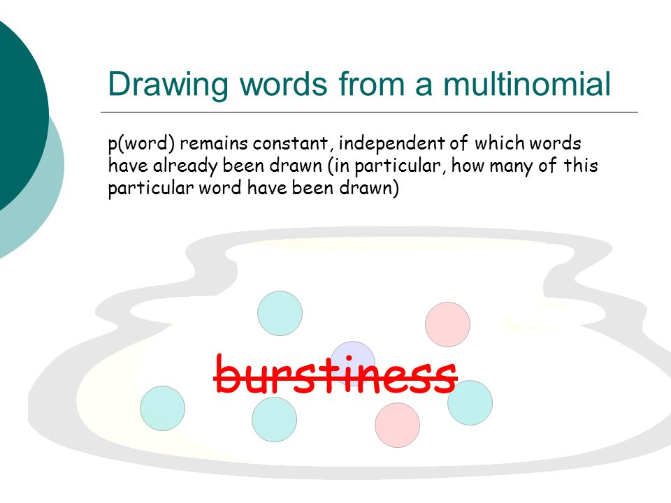 Drawing words from a multinomial p(word) remains constant, independent of which words have already been drawn (in particular, how many of this particu