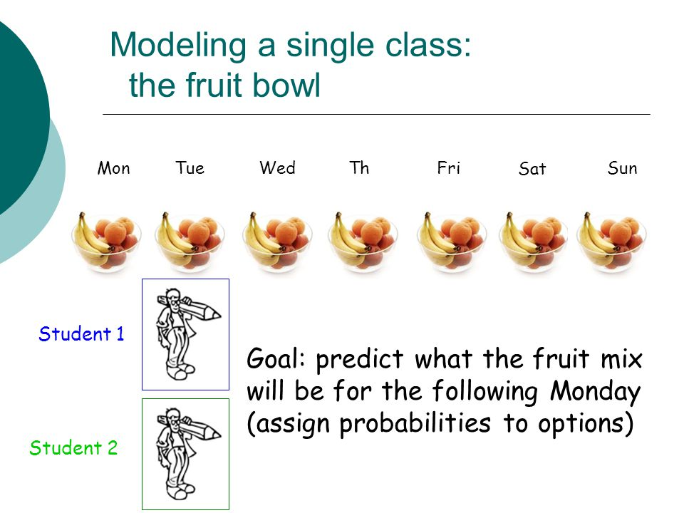 Modeling a single class: the fruit bowl MonTueWedThFri Sat Sun Student 1 Student 2 Goal: predict what the fruit mix will be for the following Monday (