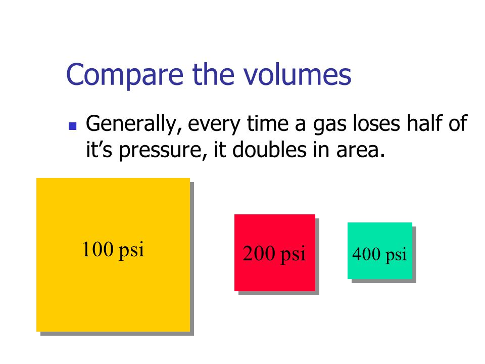 Pressure and Required Volume Another consideration has to be the well's operating, or flowing pressure. Because gas volumes compress or become smaller