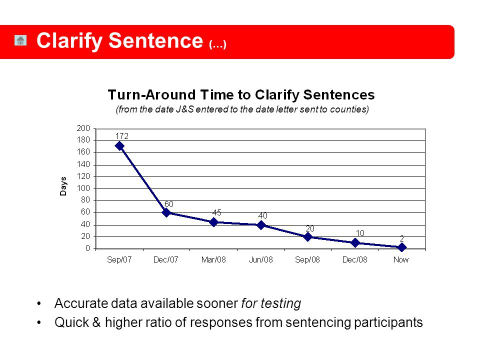 Accurate data available sooner for testing Quick & higher ratio of responses from sentencing participants Clarify Sentence (…) (from the date J&S ente