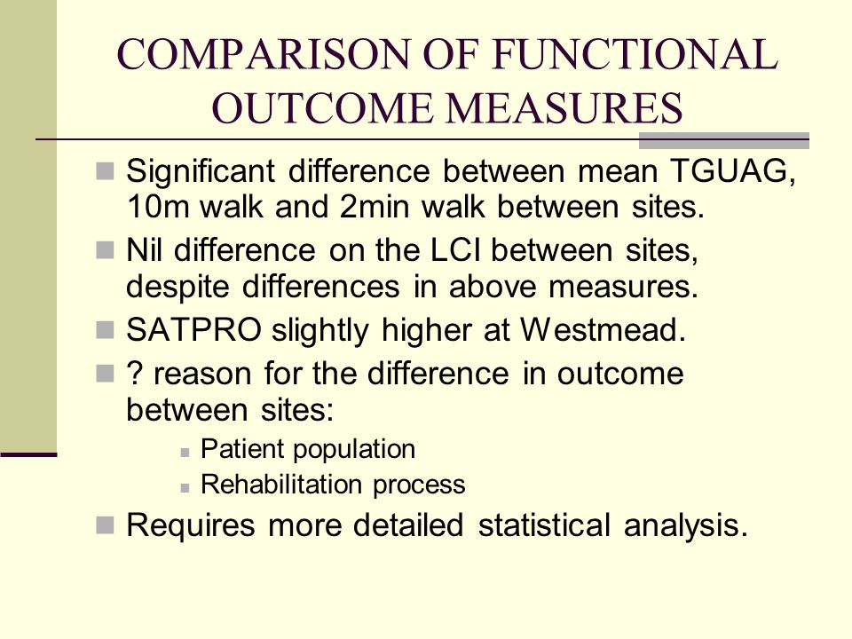 COMPARISON OF FUNCTIONAL OUTCOME MEASURES Significant difference between mean TGUAG, 10m walk and 2min walk between sites.