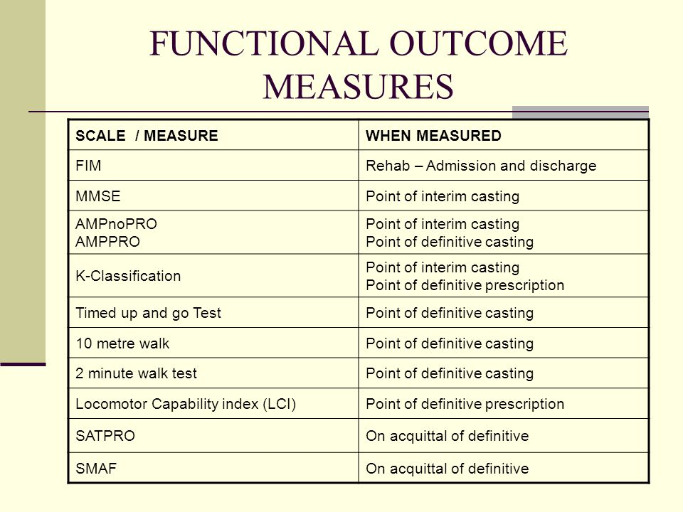 FUNCTIONAL OUTCOME MEASURES SCALE / MEASUREWHEN MEASURED FIMRehab – Admission and discharge MMSEPoint of interim casting AMPnoPRO AMPPRO Point of interim casting Point of definitive casting K-Classification Point of interim casting Point of definitive prescription Timed up and go TestPoint of definitive casting 10 metre walkPoint of definitive casting 2 minute walk testPoint of definitive casting Locomotor Capability index (LCI)Point of definitive prescription SATPROOn acquittal of definitive SMAFOn acquittal of definitive