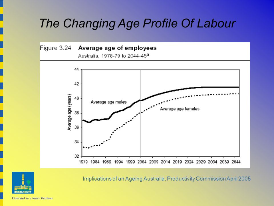 The Changing Age Profile Of Labour Implications of an Ageing Australia, Productivity Commission April 2005