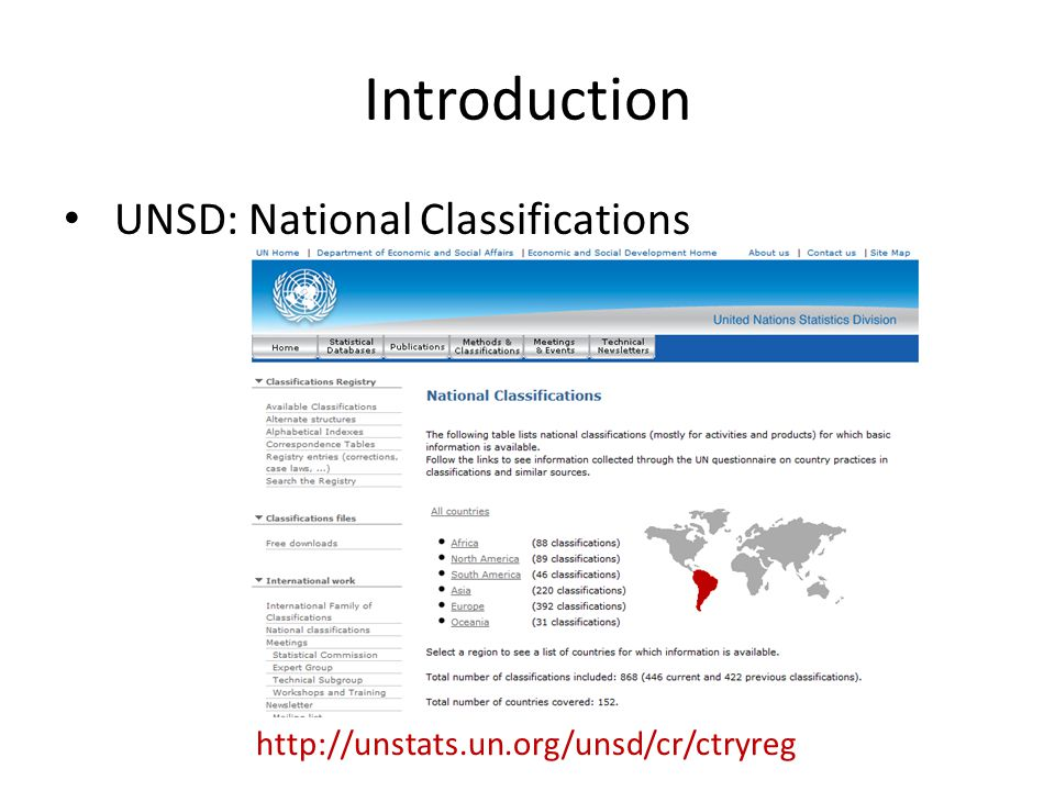 2012 Survey New structure, similar questions Summer/fall 2012 Purpose: – Overview of classifications used – Assess implementation Basis for technical assistance