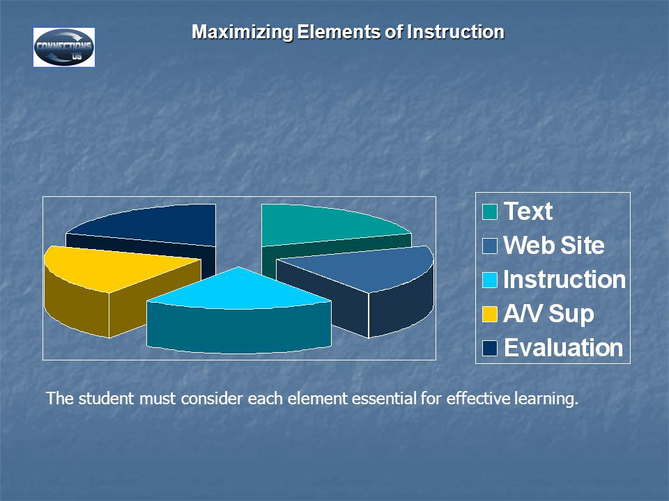 Maximizing Elements of Instruction The student must consider each element essential for effective learning.
