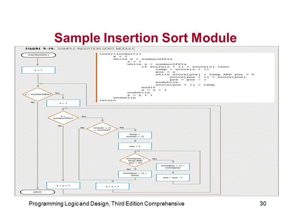 Programming Logic and Design, Third Edition Comprehensive30 Sample Insertion Sort Module