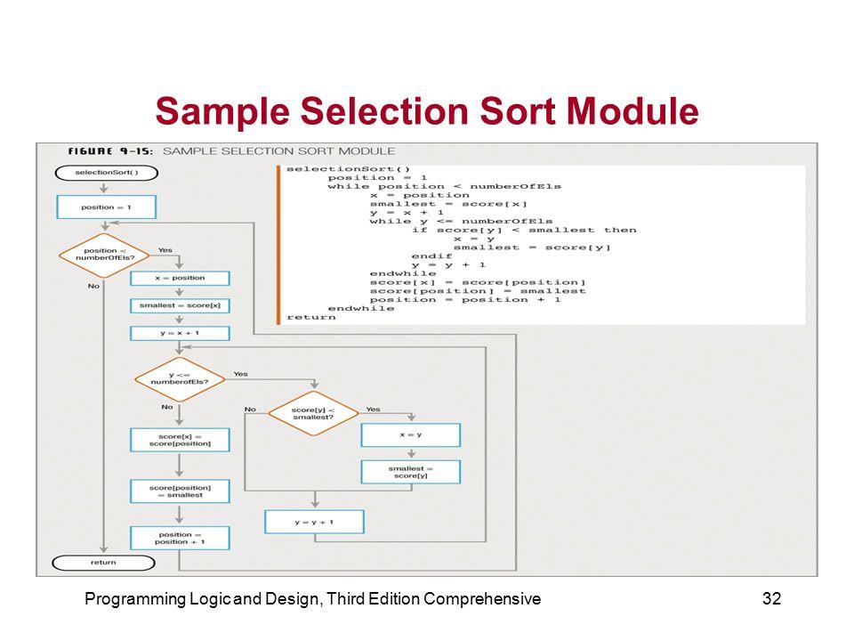 Programming Logic and Design, Third Edition Comprehensive32 Sample Selection Sort Module