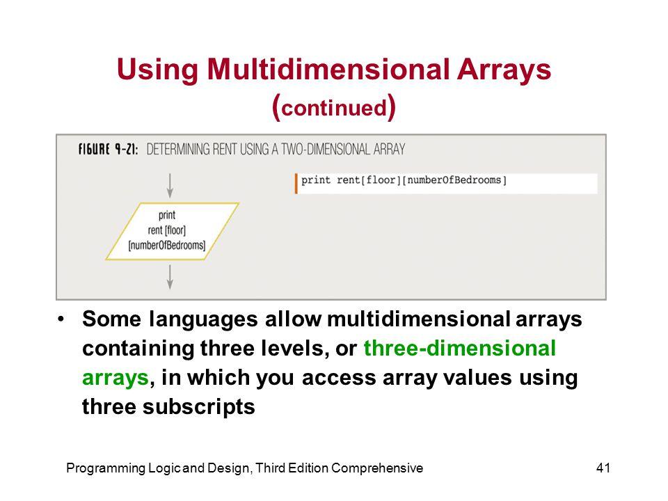Programming Logic and Design, Third Edition Comprehensive41 Using Multidimensional Arrays ( continued ) Some languages allow multidimensional arrays c