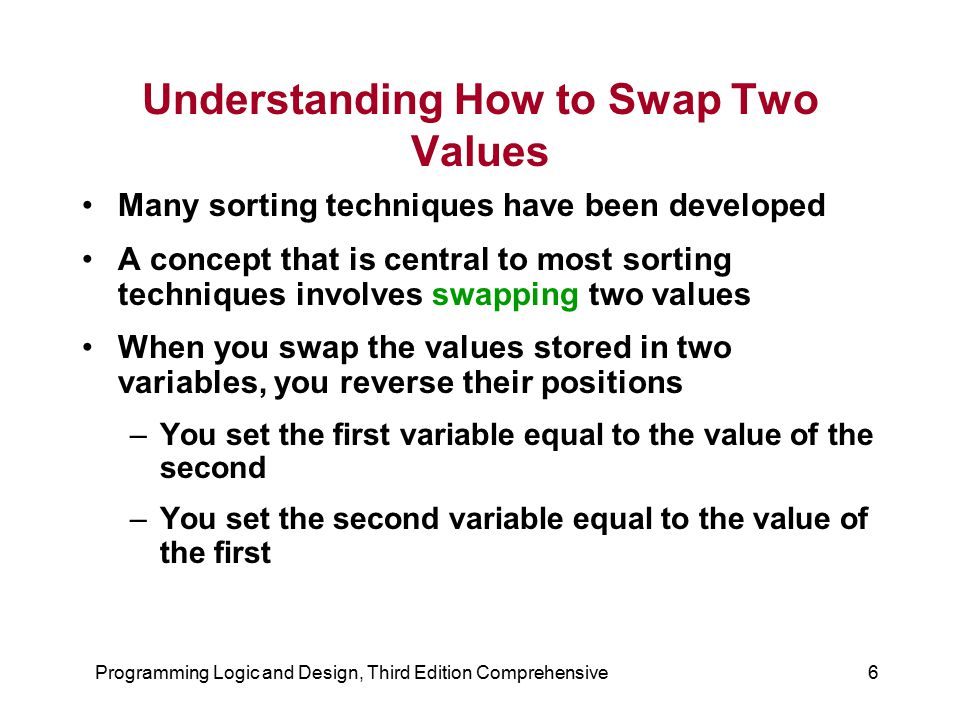 Programming Logic and Design, Third Edition Comprehensive6 Understanding How to Swap Two Values Many sorting techniques have been developed A concept