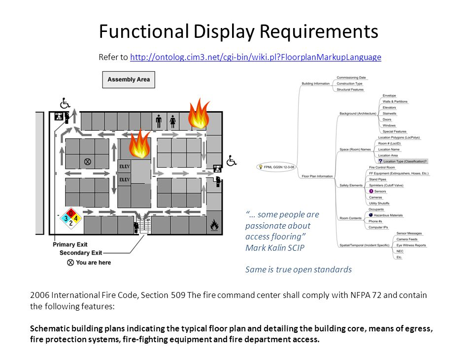 Functional Display Requirements Refer to http://ontolog.cim3.net/cgi-bin/wiki.pl FloorplanMarkupLanguagehttp://ontolog.cim3.net/cgi-bin/wiki.pl FloorplanMarkupLanguage 2006 International Fire Code, Section 509 The fire command center shall comply with NFPA 72 and contain the following features: Schematic building plans indicating the typical floor plan and detailing the building core, means of egress, fire protection systems, fire-fighting equipment and fire department access.