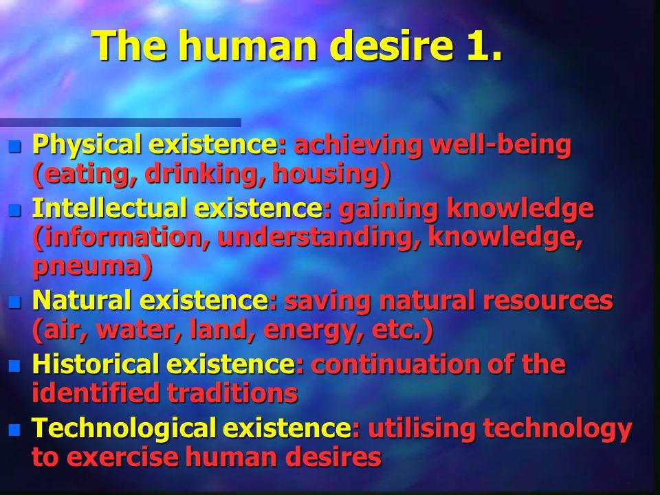 The human desire 1.