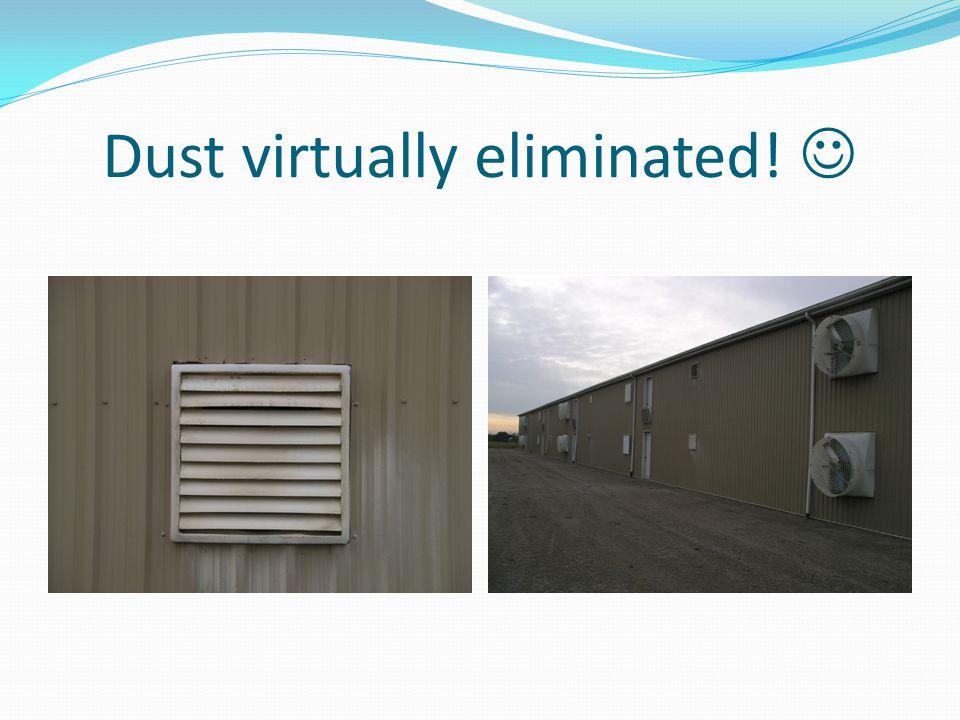 Dust virtually eliminated!