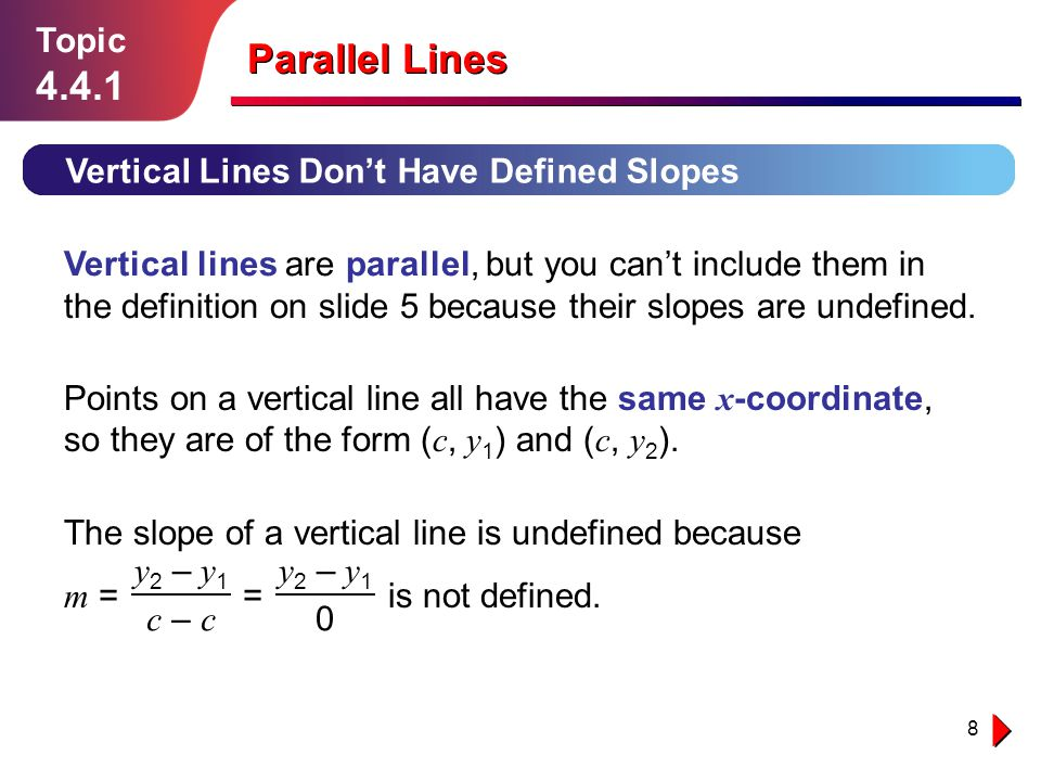 8 Topic 4.4.1 Vertical Lines Don't Have Defined Slopes Vertical lines are parallel, but you can't include them in the definition on slide 5 because their slopes are undefined.