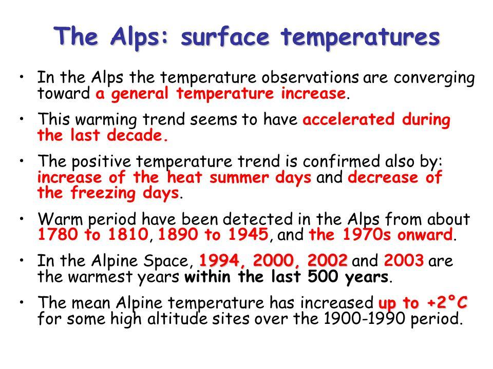 SWITZERLAND SWITZERLAND: temperature anomaly (1900-2006) ITALY ITALY (Piedmont & Aosta Valley): temperature anomaly (1951-2002) FRANCE FRANCE: annual temperature anomaly (1956-2000) The Alps: surface temperatures