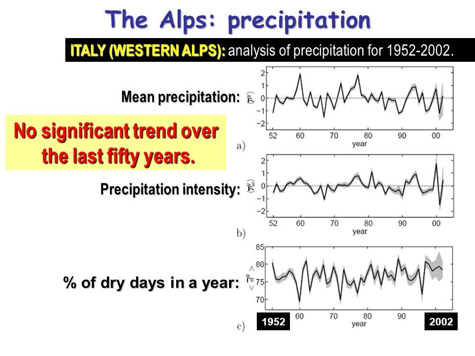 Mean precipitation: Precipitation intensity: % of dry days in a year: ITALY (WESTERN ALPS): ITALY (WESTERN ALPS): analysis of precipitation for 1952-2
