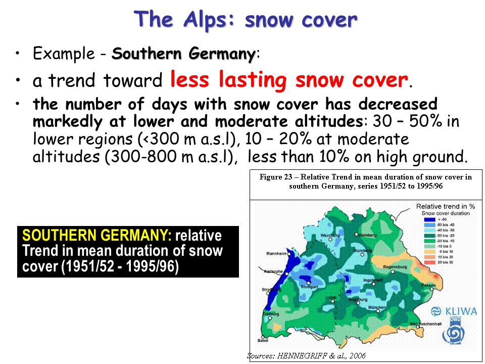 The Alps: snow cover Southern GermanyExample - Southern Germany: a trend toward less lasting snow cover. the number of days with snow cover has decrea