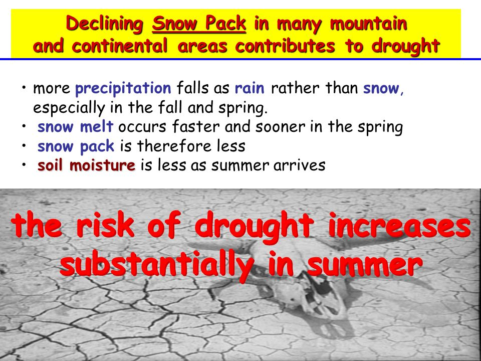 more precipitation falls as rain rather than snow, especially in the fall and spring. snow melt occurs faster and sooner in the spring snow pack is th