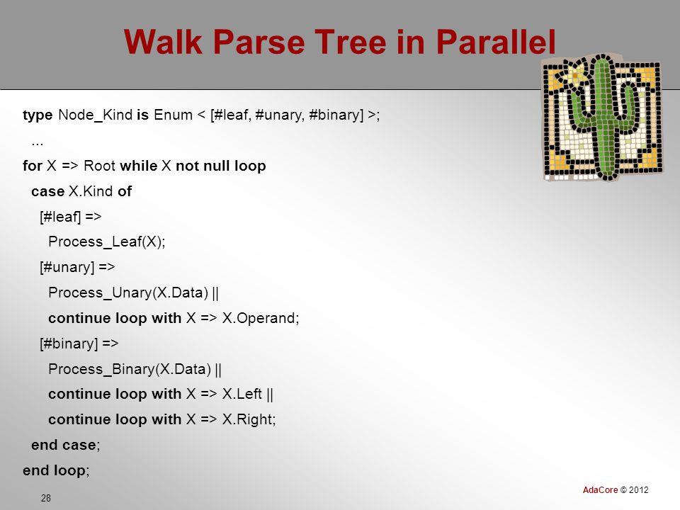 AdaCore © 2012 28 Walk Parse Tree in Parallel type Node_Kind is Enum ;...