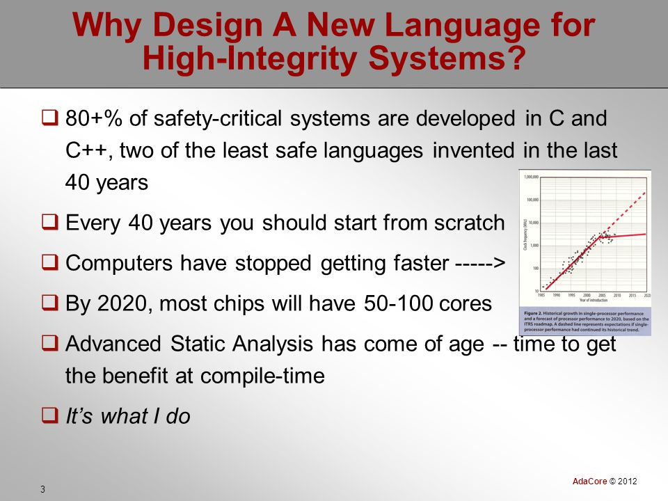 AdaCore © 2012 3 Why Design A New Language for High-Integrity Systems.