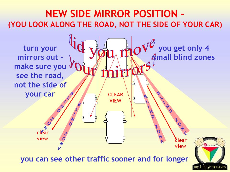 Transportation Tuesday CLEAR VIEW clear view you can see other traffic sooner and for longer NEW SIDE MIRROR POSITION - (YOU LOOK ALONG THE ROAD, NOT THE SIDE OF YOUR CAR) turn your mirrors out - make sure you see the road, not the side of your car you get only 4 small blind zones BLIND ZONEBLIND ZONE BLIND ZONEBLIND ZONE BLIND ZONEBLIND ZONE BLIND ZONEBLIND ZONE
