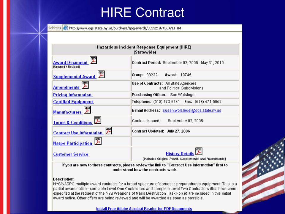 HIRE Contract