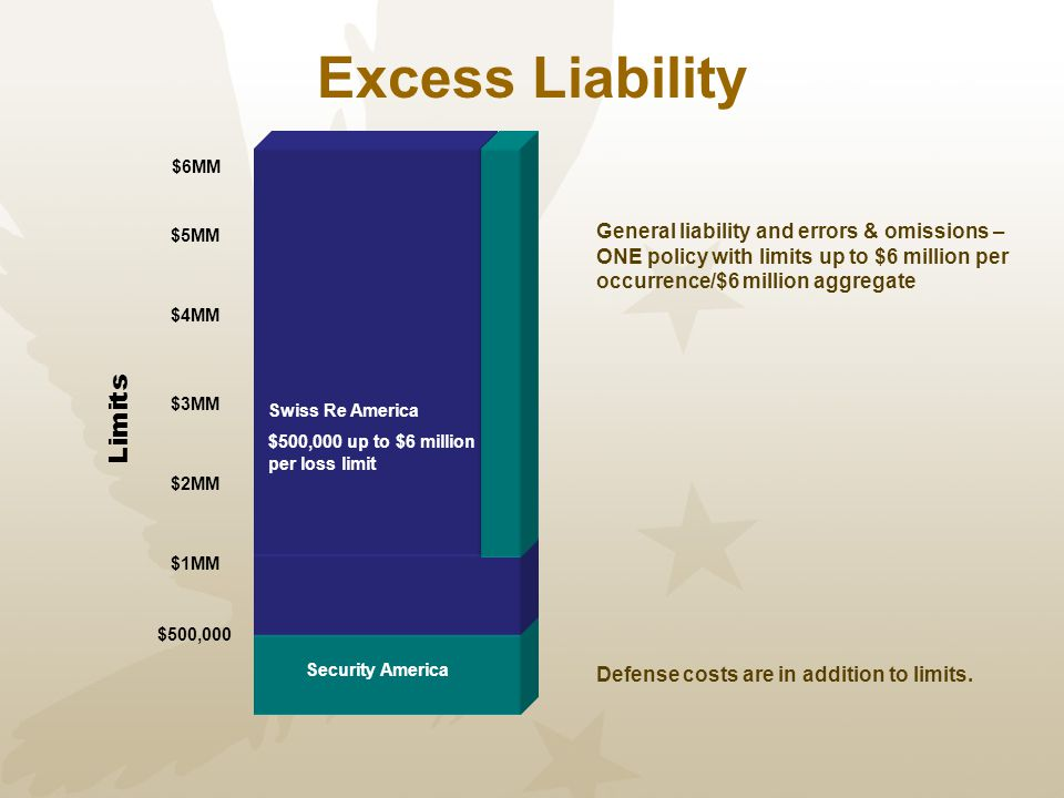 $500,000 $1MM $2MM $3MM $4MM $5MM Security America $6MM Excess Liability Limits Defense costs are in addition to limits.