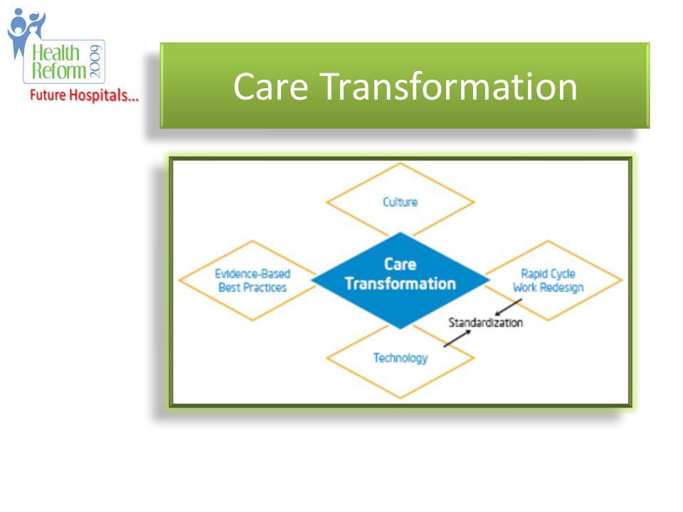 Care Transformation