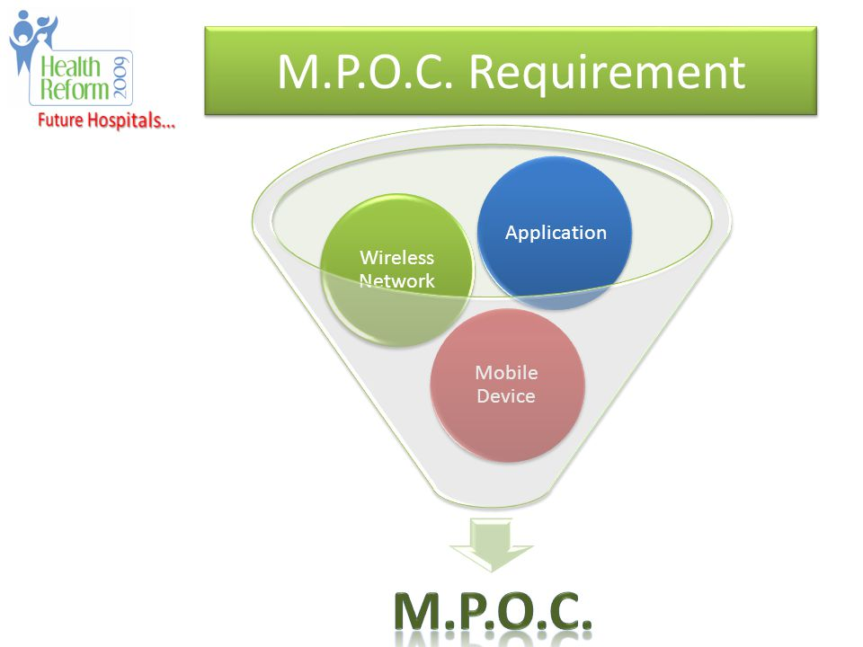 M.P.O.C. Requirement Mobile Device Wireless Network Application