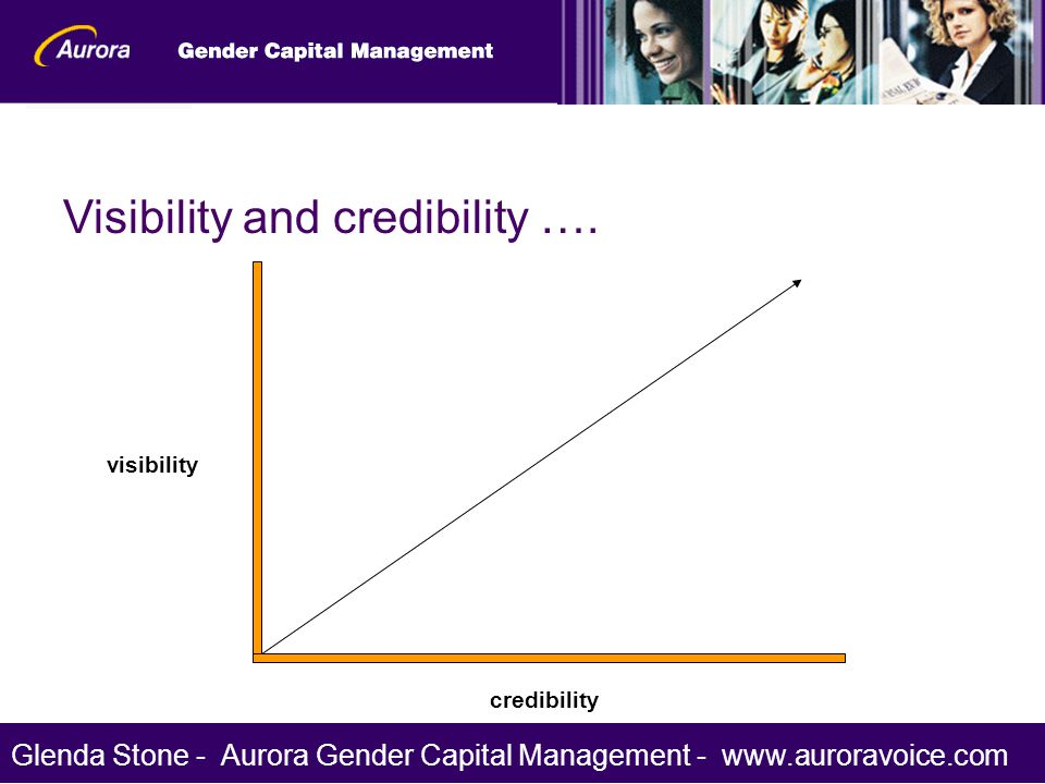 Visibility and credibility ….