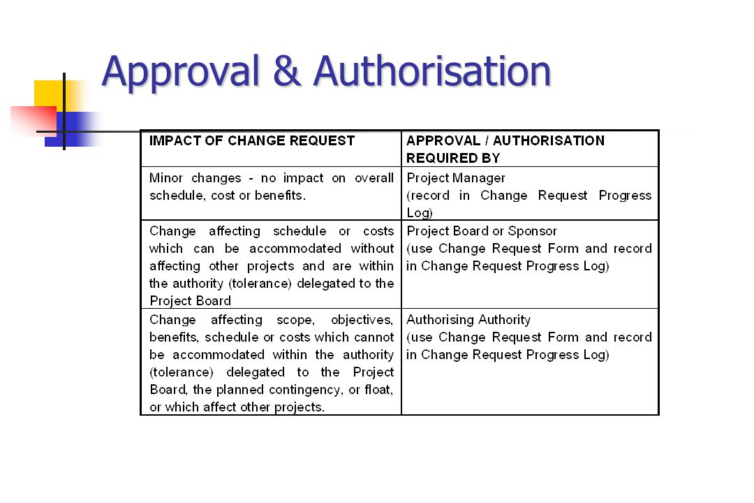 Approval & Authorisation