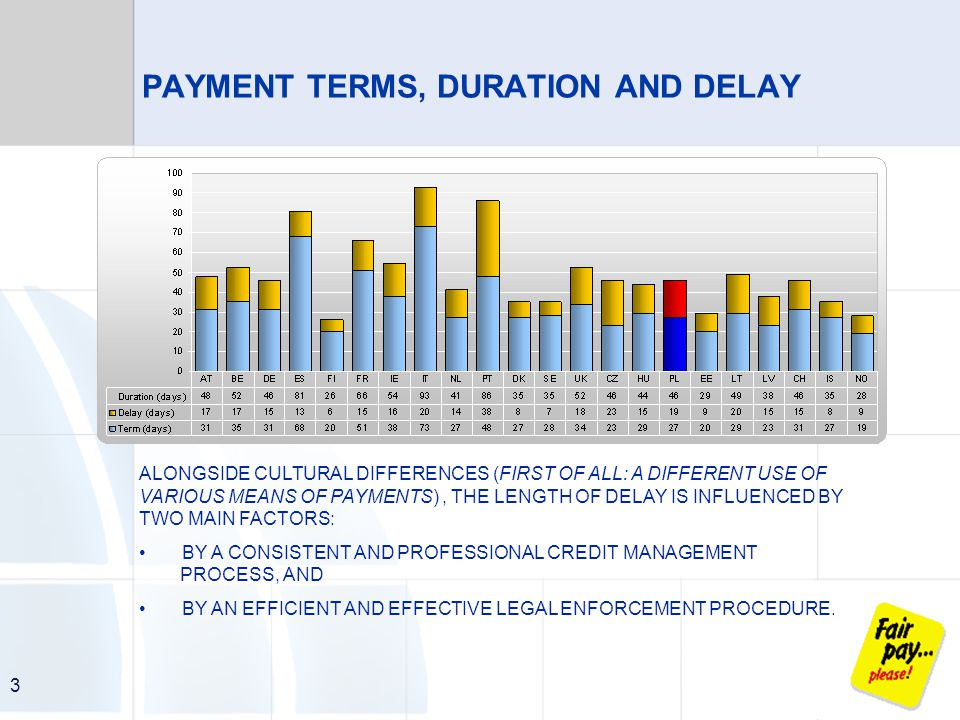 3 PAYMENT TERMS, DURATION AND DELAY ALONGSIDE CULTURAL DIFFERENCES (FIRST OF ALL: A DIFFERENT USE OF VARIOUS MEANS OF PAYMENTS), THE LENGTH OF DELAY IS INFLUENCED BY TWO MAIN FACTORS: BY A CONSISTENT AND PROFESSIONAL CREDIT MANAGEMENT PROCESS, AND BY AN EFFICIENT AND EFFECTIVE LEGAL ENFORCEMENT PROCEDURE.