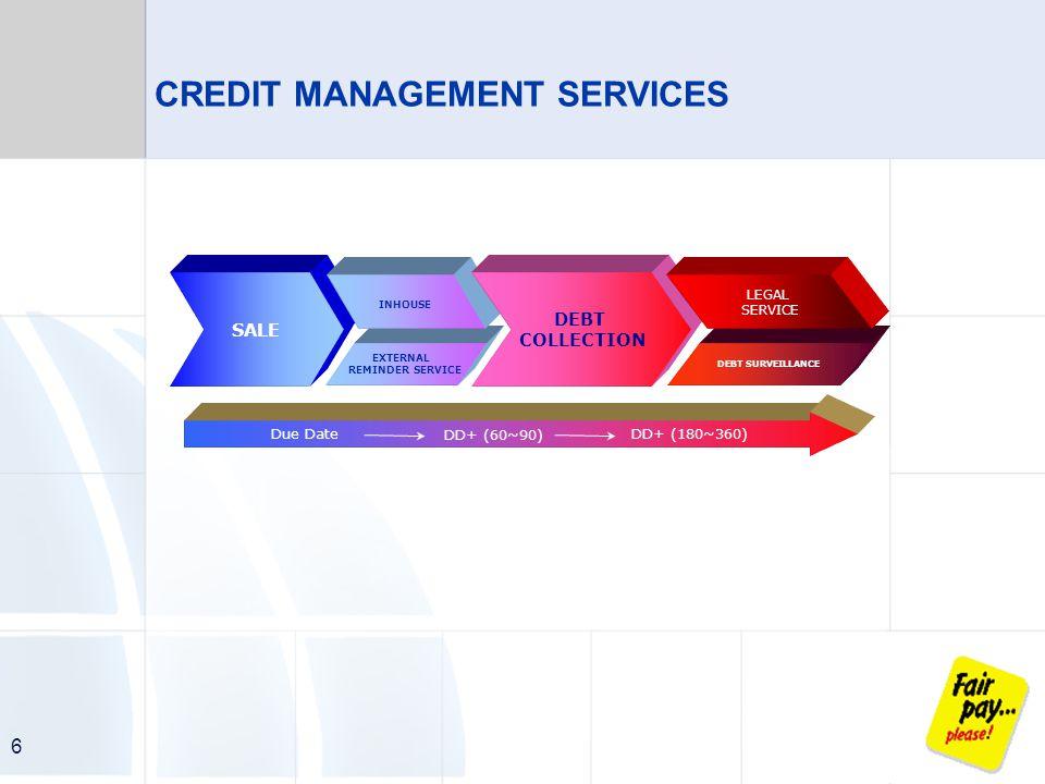 6 CREDIT MANAGEMENT SERVICES Due Date DD+ (60~90) SALE DD+ (180~360) EXTERNAL REMINDER SERVICE INHOUSE DEBT COLLECTION DEBT SURVEILLANCE LEGAL SERVICE