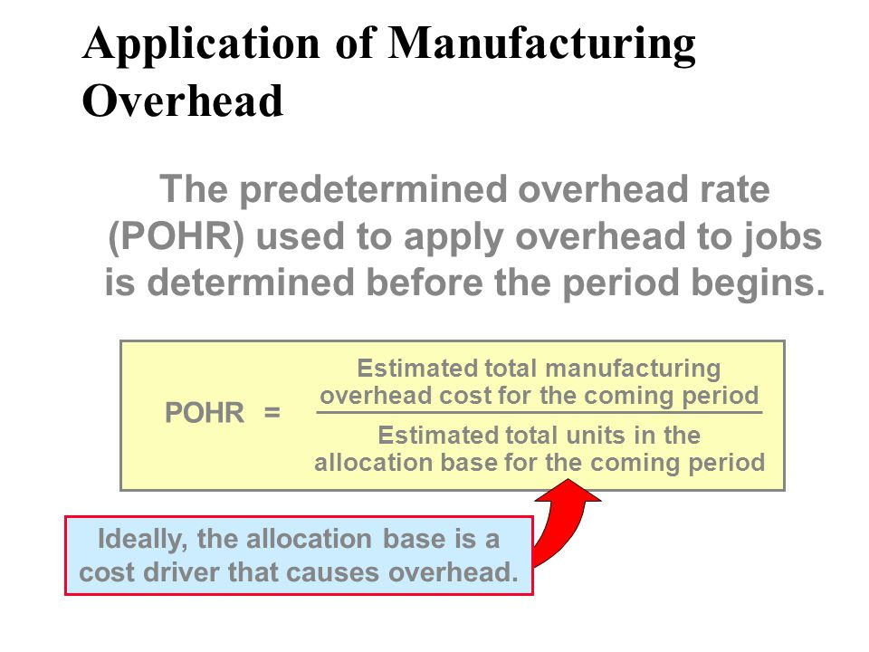 Estimated total manufacturing overhead cost for the coming period Estimated total units in the allocation base for the coming period POHR = The predet