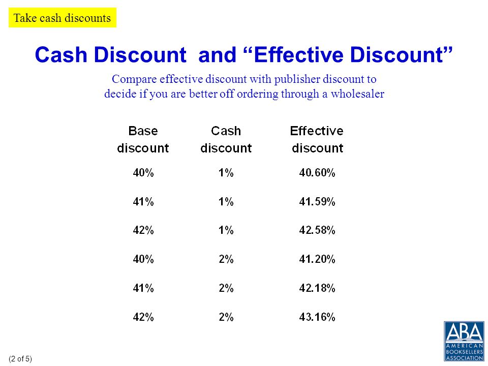 The Value of Cash Discounts Take cash discounts Paying in time to receive cash discounts significantly increases gross margin (1 of 5)