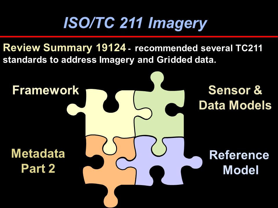 ISO/TC 211 Location based services standards ISO 19132 – Location based services possible standards (Review Summary) ISO 19133 – Location based services tracking and navigation ISO 19134 – Multimodal location based services for routing and navigation