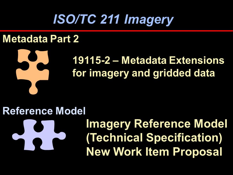 19129 Imagery, Gridded & Coverage Data - Framework; (Technical Specification) Framework ISO/TC 211 Imagery 19130 Sensor and data models for imagery and gridded data Sensor & Data Models