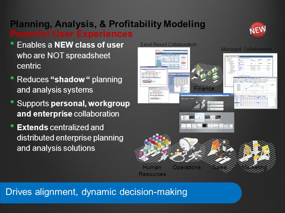 Explore/analyze data and build a plan Perform Analysis on Personal Data Prototype situations, plans Work with existing or pull in new data Perform what-if scenarios, associative analysis, write-back Customise View and Explore Points Build A Plan Create New Version Shortcuts, Multiple Views, charts Create or add to dashboards Add Instructions Improved planning involvement across the enterprise User Experience Demo - Profitability