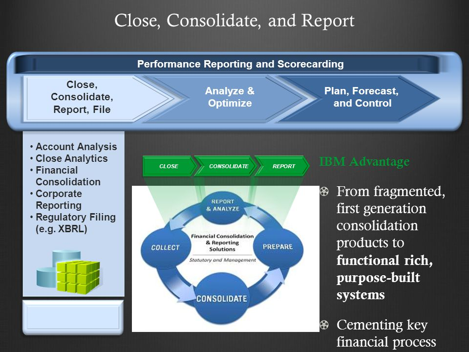 Account Analysis Close Analytics Financial Consolidation Corporate Reporting Regulatory Filing (e.g.