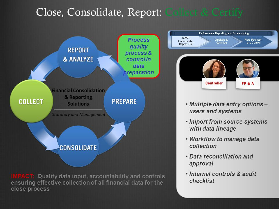 Close, Consolidate, Report: Consolidate IMPACT: Controlled procedures and rules in a auditable application deliver consolidated financial results for all global and local demands Multiple entity rollups & structures, multiple versions Extended business segments Apply automated and manual adjustments Sophisticated currency accounting Intercompany eliminations Complex ownership adjustments, joint ventures Automate and schedule Centralized system for fast consolidation of results