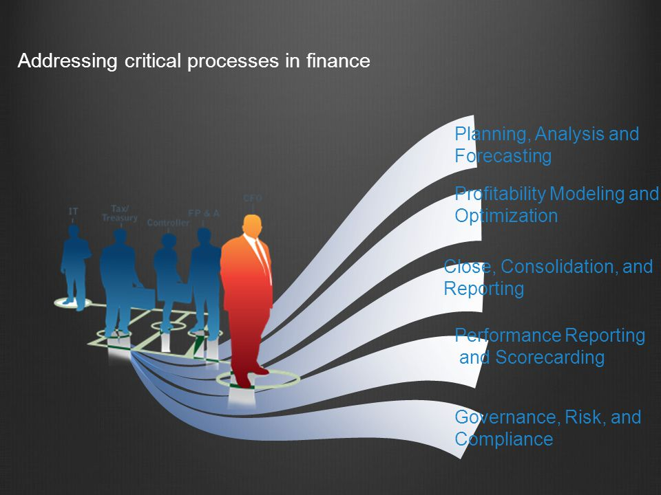 Addressing critical processes in finance Governance, Risk, and Compliance Planning, Analysis and Forecasting Close, Consolidation, and Reporting Performance Reporting and Scorecarding Profitability Modeling and Optimization