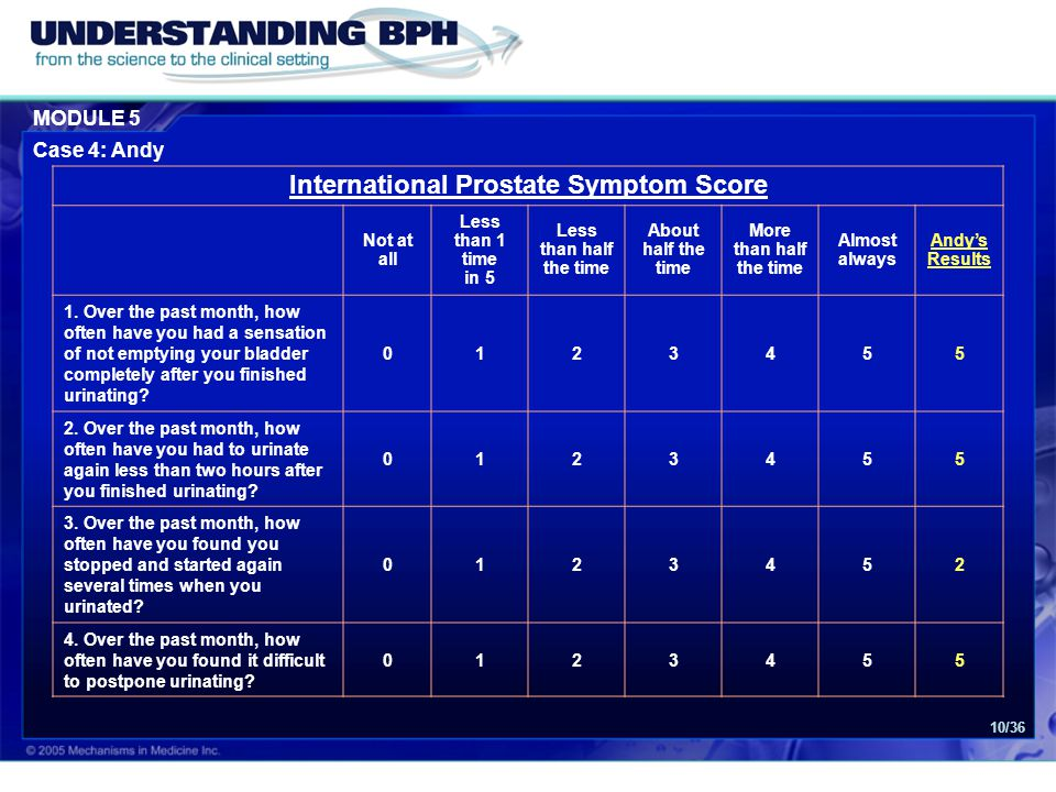 MODULE 5 Case 4: Andy 10/36 International Prostate Symptom Score Not at all Less than 1 time in 5 Less than half the time About half the time More than half the time Almost always Andy's Results 1.