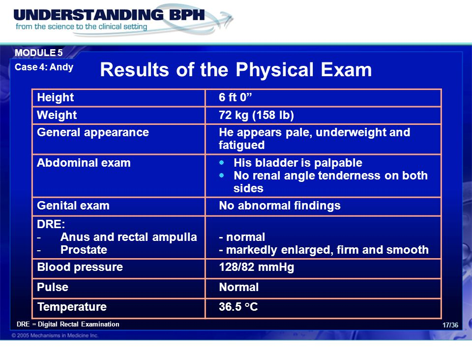 MODULE 5 Case 4: Andy 17/36 Results of the Physical Exam Height6 ft 0 Weight72 kg (158 lb) General appearanceHe appears pale, underweight and fatigued Abdominal exam  His bladder is palpable  No renal angle tenderness on both sides Genital examNo abnormal findings DRE: -Anus and rectal ampulla -Prostate - normal - markedly enlarged, firm and smooth Blood pressure128/82 mmHg PulseNormal Temperature36.5 °C DRE = Digital Rectal Examination