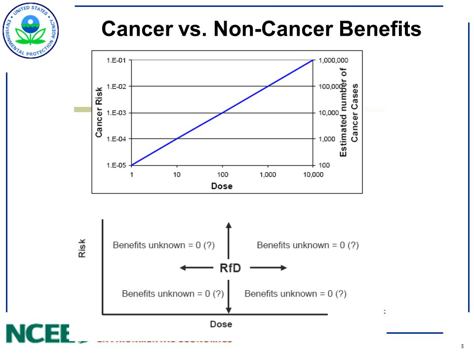 8 Cancer vs. Non-Cancer Benefits