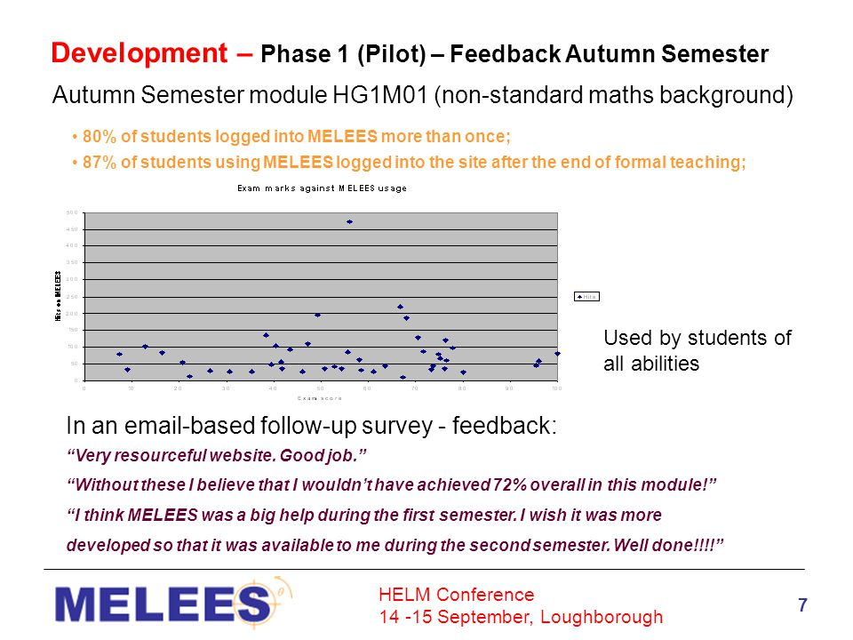 HELM Conference 14 -15 September, Loughborough 7 Development – Phase 1 (Pilot) – Feedback Autumn Semester Autumn Semester module HG1M01 (non-standard maths background) 80% of students logged into MELEES more than once; 87% of students using MELEES logged into the site after the end of formal teaching; In an email-based follow-up survey - feedback: Very resourceful website.