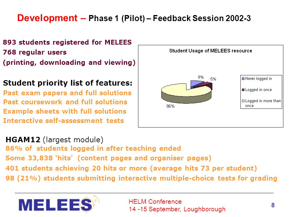 HELM Conference 14 -15 September, Loughborough 19 Improved the quality of student learning .