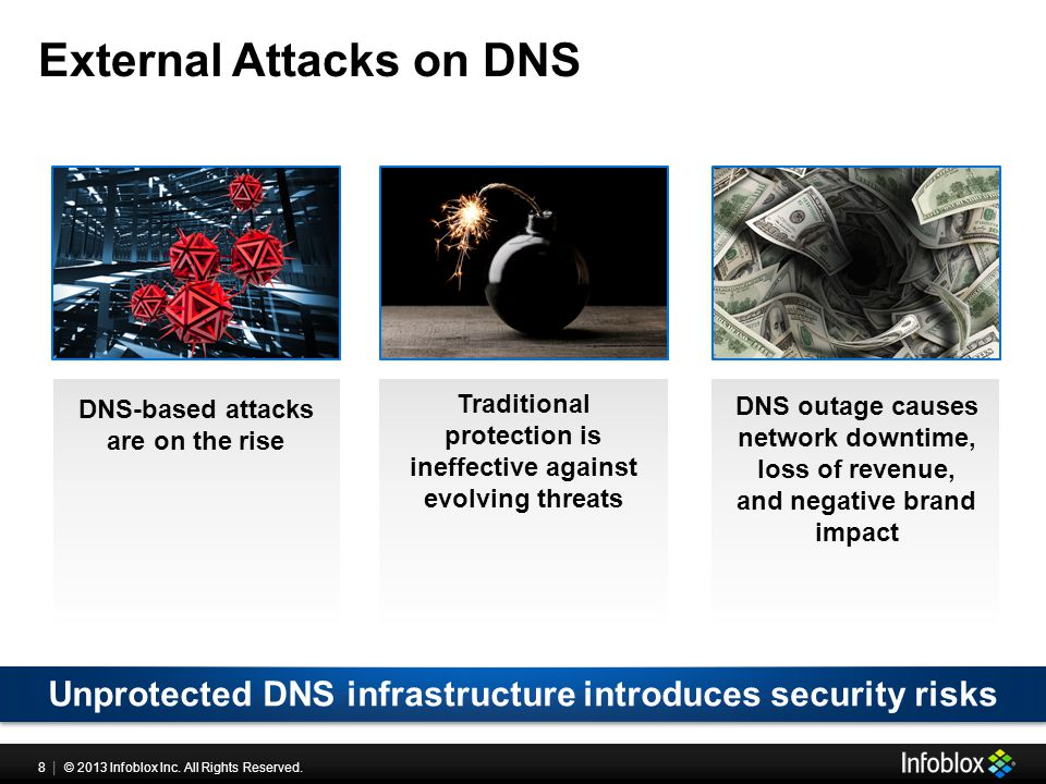 8 | © 2013 Infoblox Inc. All Rights Reserved. External Attacks on DNS DNS-based attacks are on the rise Traditional protection is ineffective against