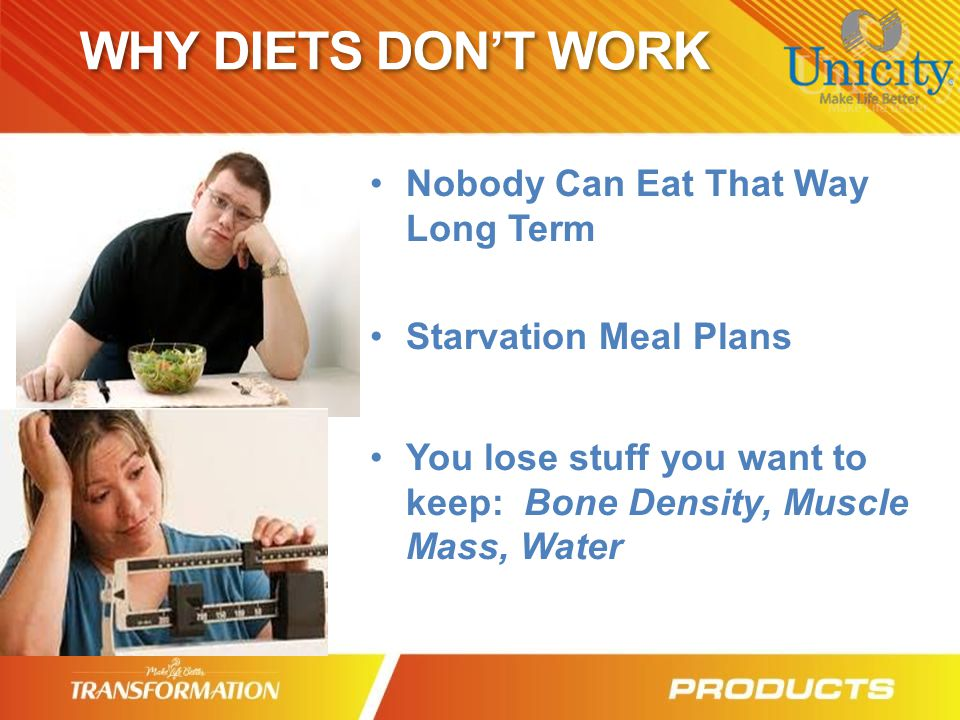 85 Billion Spent On Weight Loss $200 Million Per Day On Diets That Don't Work