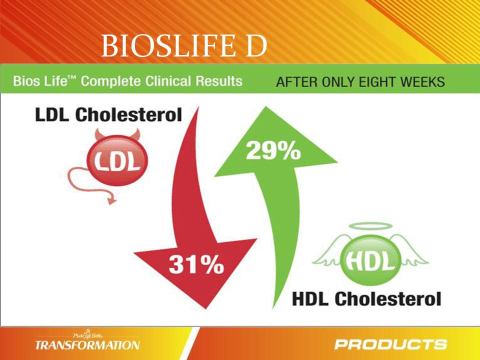 BIOSLIFE D HELP NORMALIZE Blood Sugar Lower LDL Cholesterol Increase HDL Cholesterol Lower Triglycerides Improve Energy Levels Improve Digestion