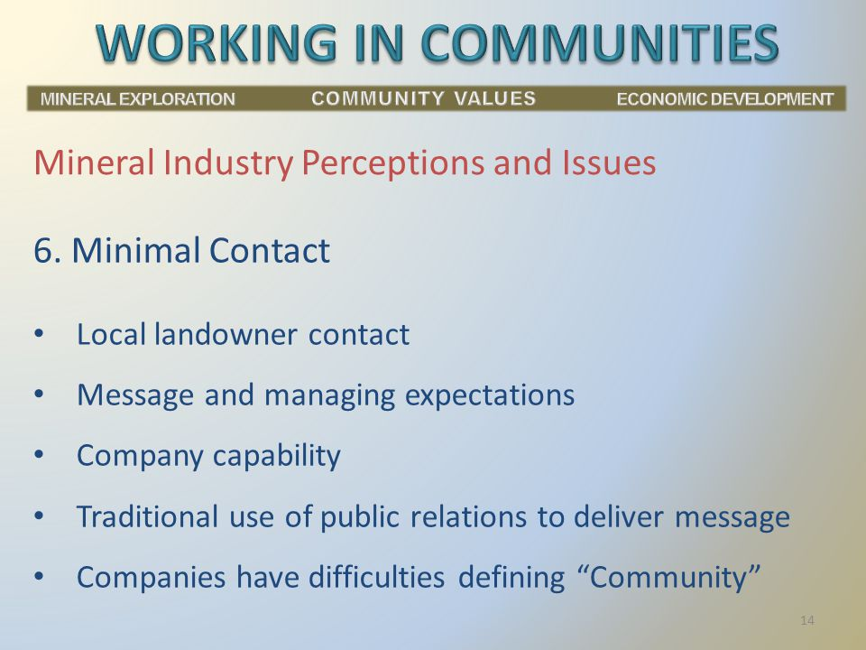 Mineral Industry Perceptions and Issues 6.